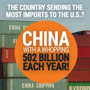 The Top Reasons for Importing Goods | USA Customs Clearance