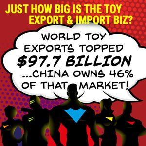 How big is the toy export and import business?