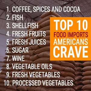 Top 10 food imports americans crave